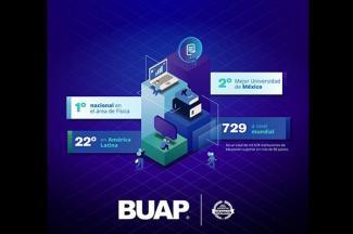 BUAP, primer lugar nacional en Física y segundo como Mejor Universidad de México, según ranking Best Global Universities 2021